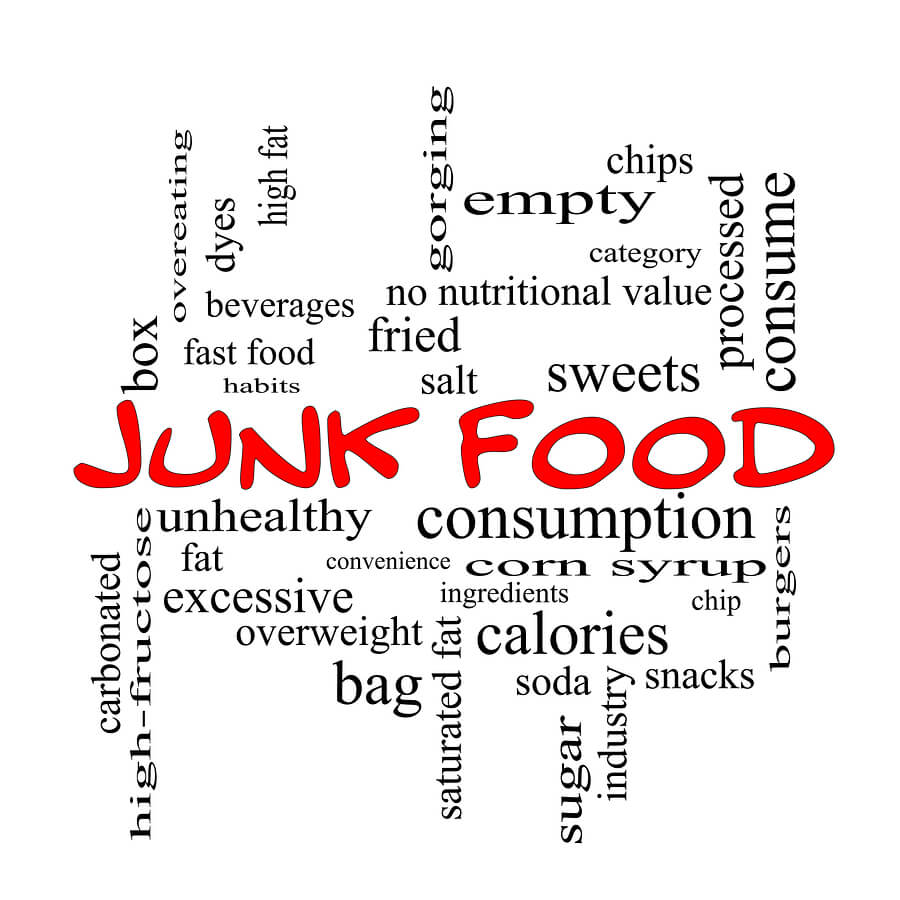 Junk Food Word Cloud Concept In Red Caps